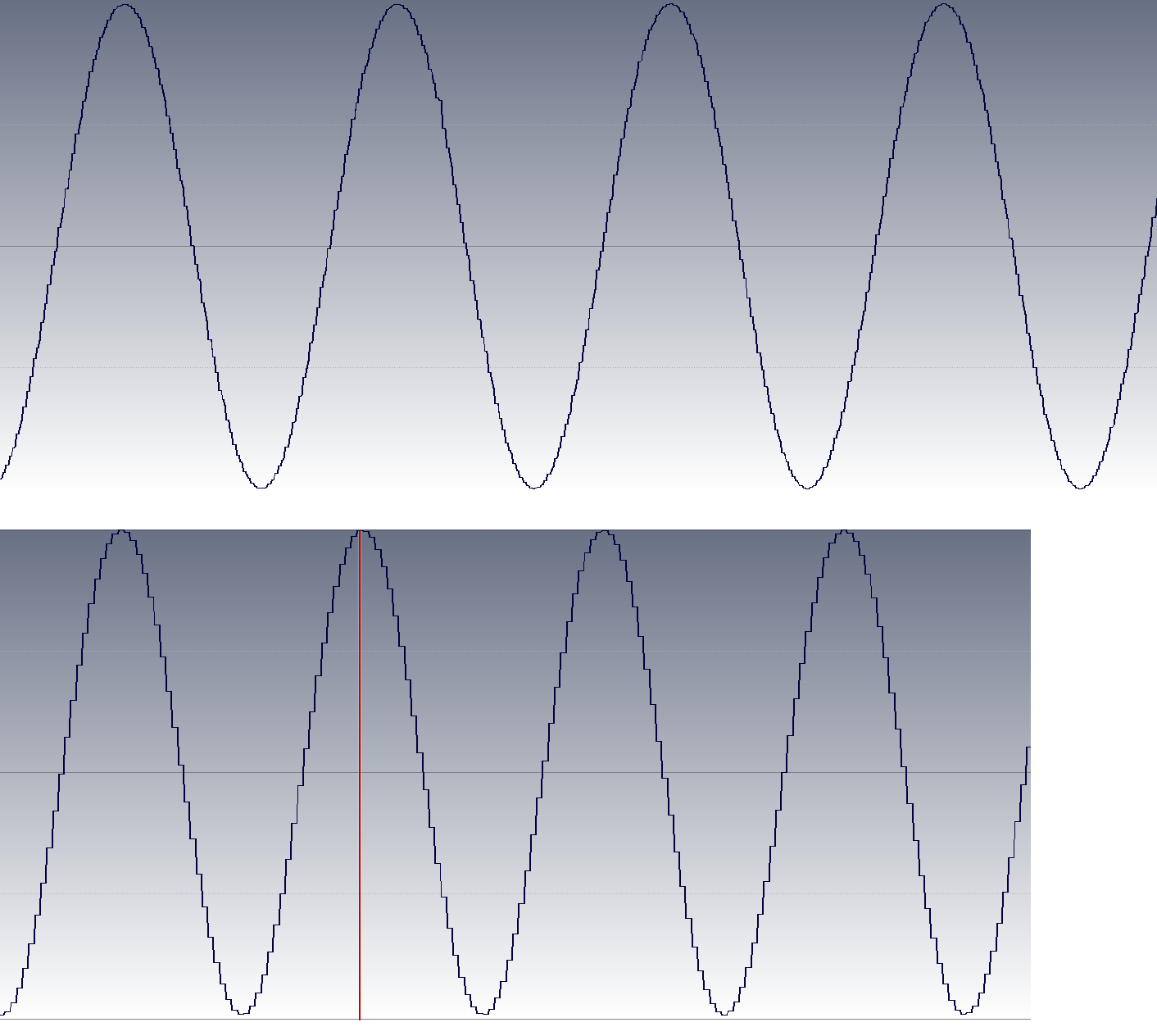 peerlfo_vs_unzlfo_10hz_waveform.png